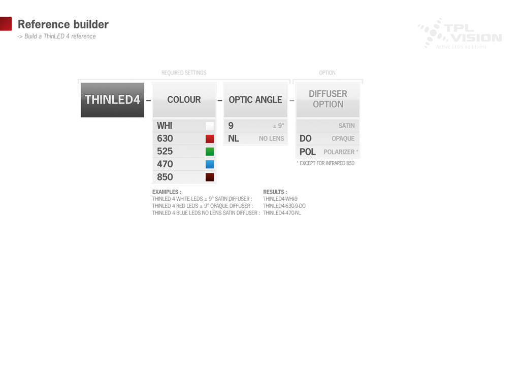 reference builder for ThinLED 4, dedicated to quality control (QC) by camera or sensor