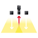 direct lighting, suitable for most vision applications