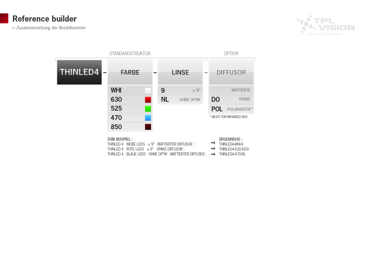 TPL_ThinLED4_RefBuilder_DE