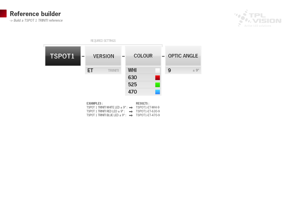 reference builder for Thin TSPOT 1, dedicated to quality control by camera